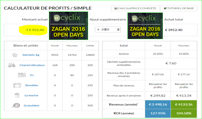 photos Recyclix calculatrice de profit en ligne des revenus actuels ou futurs rendements rentabilités