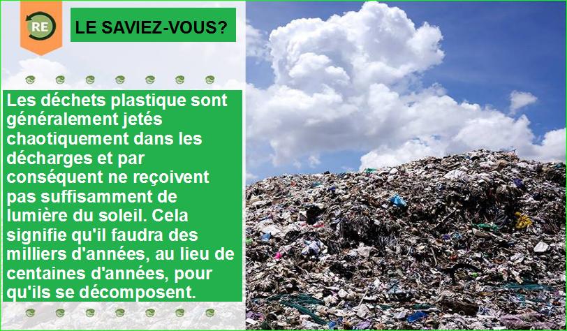 Le Saviez Vous Les déchets plastique recyclix sont de la réussite