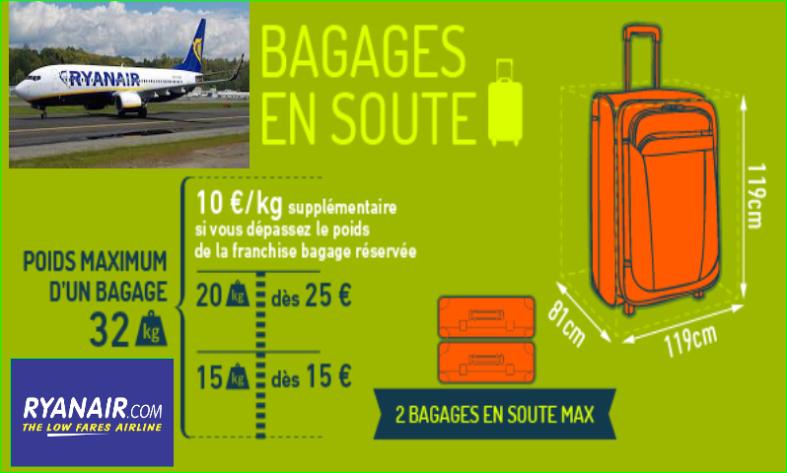 Prix et poids desvalisesbagages en soute des avions Ryanair image photo de aurélien malecki